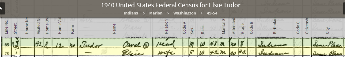 EMA 1940 US Federal Census