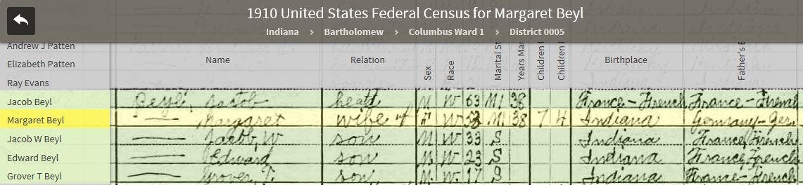 MEK 1910 United States Federal Census