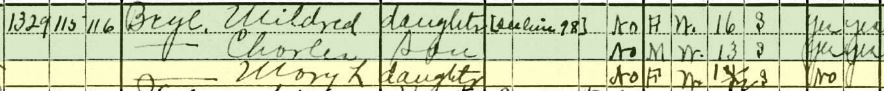 MLB 1930 Census Pg 2