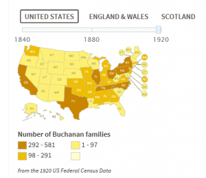 Buchanan Family Distribution