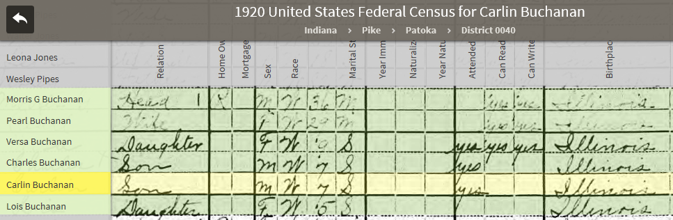 PCB 1920 US Federal Census